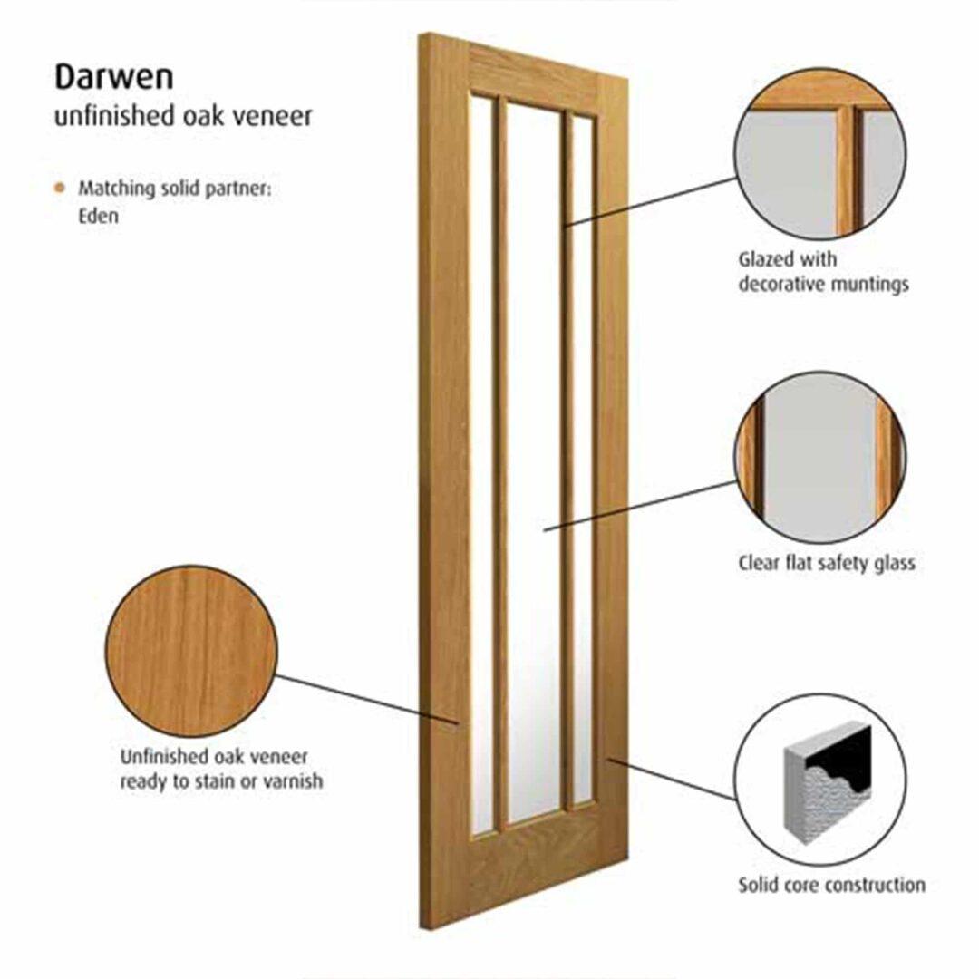 jb kind darwen glazed internal door