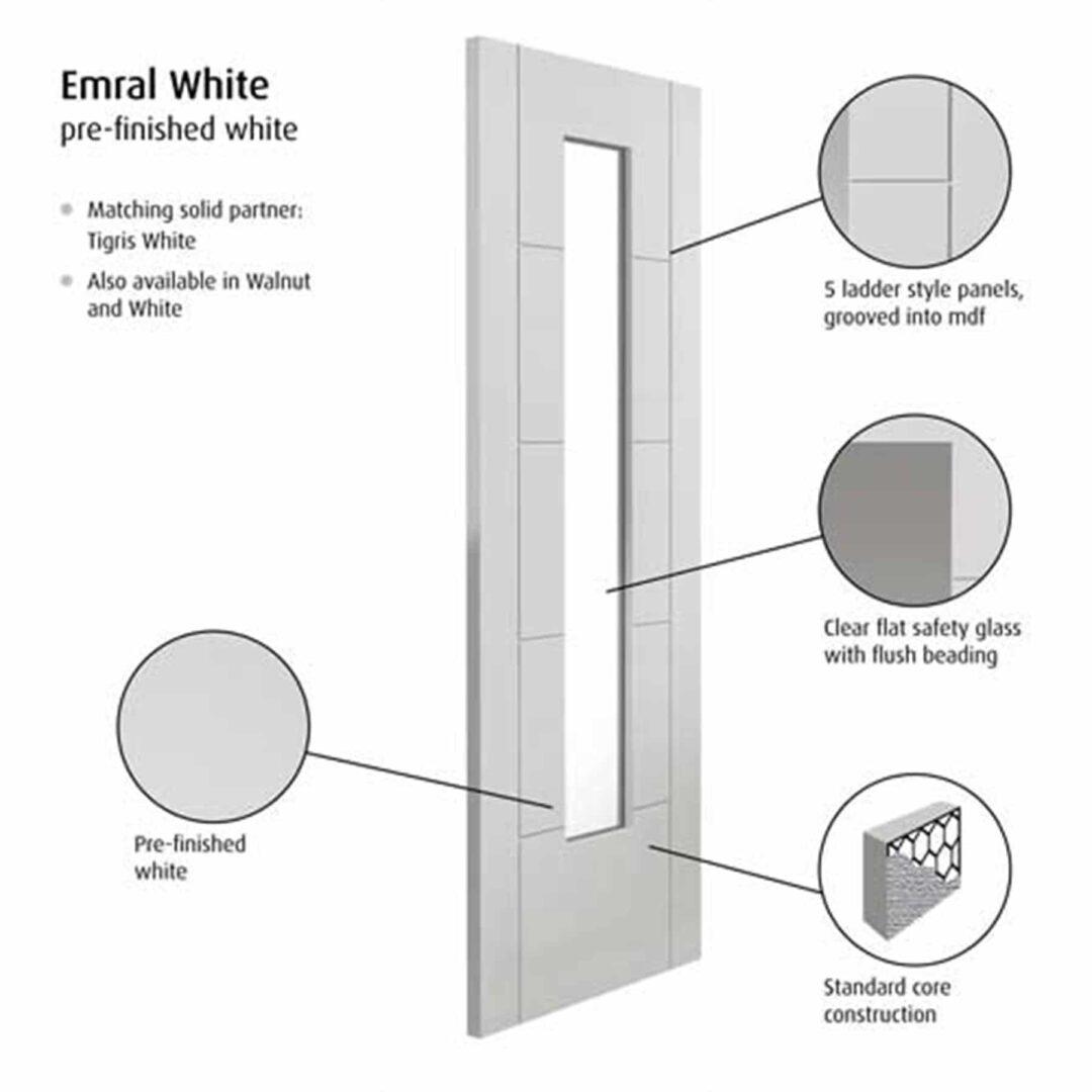 jb kind emral white internal door