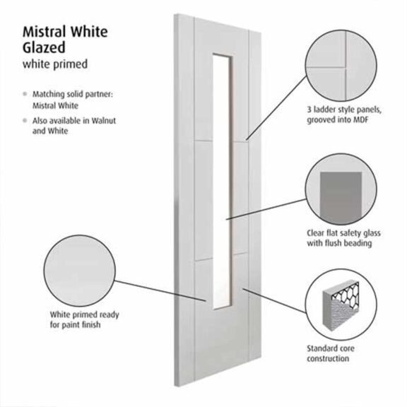 jb kind mistral white glazed internal door