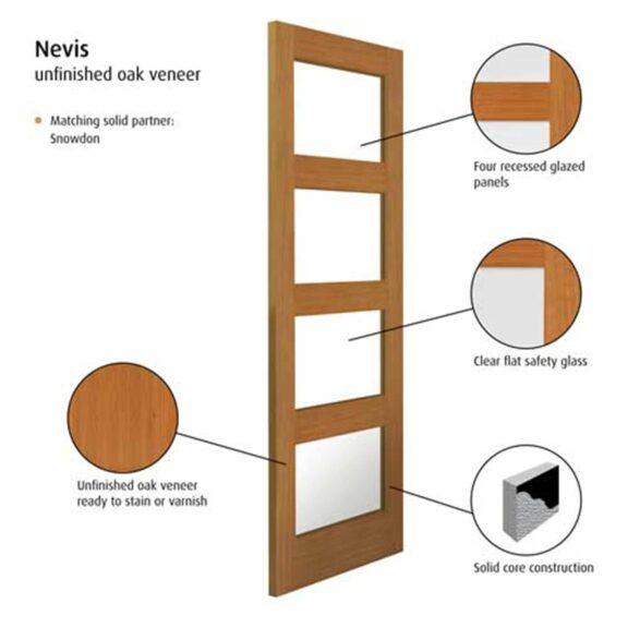 jb kind nevis real oak veneered shaker glazed internal door